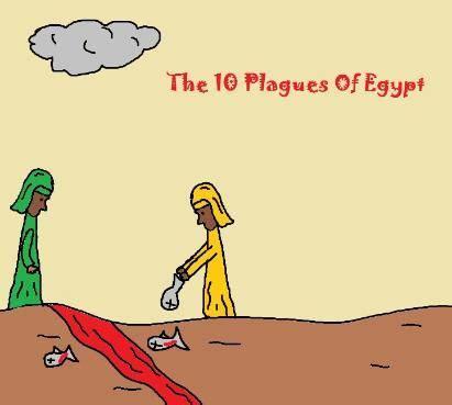 Egypt essay paper